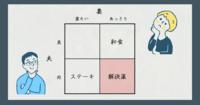 """複雑な物事の本質を見抜ける「田の字」図がすごい。""""2つの軸"""" で思考は一気に豊かになる"""
