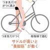 【運動不足】自転車通勤を始めてみた【2日目】