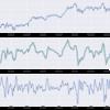 Pandas 演習としてのテクニカル指標計算 〜 MACD の巻