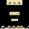 factory-predictor その17 樹形図