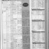 ゲーメスト全一124 :1996年7月30日号