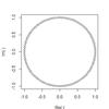 Rでbode線図を描いている事例を見つけました