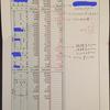 10月の家計簿