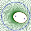 2次形式から曲面の曲率まで