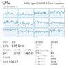 並列処理をするとBLRTのブートストラップは速くなるか
