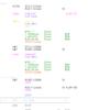 AS400/RPGのソースコードに色を付けて読みやすくするアプリ