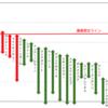 2020函館スプリントステークスG3 全馬指数・追い切り分析