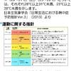 甲子園には救急車を使わせない条件を。