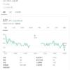 SBIネオモバイル証券/コニカミノルタ(4902 )を追加購入しました(2020年6月4週目)