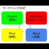 4P分析 マーケティングに必須