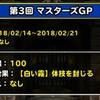 level.860【マスターズGP】明日からは白い霧!!