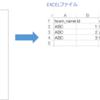 【VBA】JSONファイルの内容をEXCELファイルに読み込む