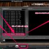 MIDI検定1級演習 2011年課題曲 (4) ドラムのフィルインその他補足