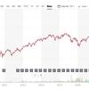 (初心者向け)超簡単 ETFの説明 株の入門としてのETF投資