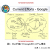 SPDYとLinuxの間でGoogleマップがハマった落とし穴