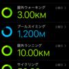 アップルウォッチ2でひとりトライアスロン消費カロリー計算