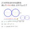 ∞を1つの式で表してみた