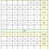 (6/13)本日の感染者数【東京】【新型コロナウイルス】