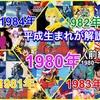 【平成生まれが解説】80年代アニメ史・前編🟢(1980~1984)