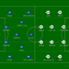 【マッチレビュー】20-21 ラ・リーガ第14節 バルセロナ対バレンシア