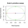 【数学ロマン】オイラーの原始量(Euler's primitive sweep)から原始座標群(Primitive Coordinate Group)へ