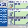 10月6日・土曜日 【ポケモン図鑑29:ラッタ】
