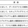 【応用情報】情報セキュリティ管理解けなかった問題メモ