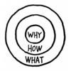 なぜ「愛と情熱」こそが「知的生産」を駆動するのか?