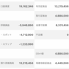 3/22(金)本日の損益+20,210円