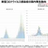 「厚生労働省発表、新型コロナウイルス感染症の国内発生状況 (令和2年9月2日18時時点)、および東京都の最新感染状況」