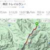 朝里岳から余市岳、怖くて登れず