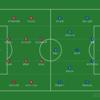 【持ち込んだ得意な展開】Premier League 11節  チェルシー vs リーズ