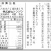 株式会社ソウゾウ 第3期決算公告 / 新設分割公告