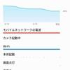 Huawei nova lite 2 No.5 Wi-Fi常時接続での電池持ちは約23日