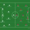 【圧倒的な攻撃力を支えるもの】Premier League 第9節 ニューカッスル vs チェルシー