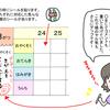 夏休みカレンダーが大活躍!