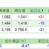 2019.3.8(金) 資産状況
