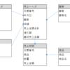 【DWH】データモデリング (3.ヘッダと明細の構成のファクトは1つのファクトに結合する。)