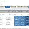 バンコクエアウェイズがニキ航空の機材で運航開始!