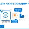 Azure Data Factoryを使って、API Server(OData)経由でSharePointからAzure SQLにデータをコピーしてみる