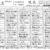 [19/10/04]「琉花」の「かつ丼(日替わり弁当)」? 400円 #LocalGuides