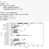 Pythonでラグビーをポジション別にトライ数で分析