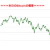■途中経過_2■BitCoinアービトラージ取引シュミレーション結果(2017年9月7日)