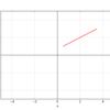 coding the matrix task 2.6.9 凸結合で線を書く