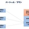 標準原価計算その2~パーシャル・プラン~