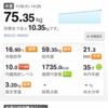 100kg痩せるチャレンジ【酵素ダイエット編】1日目