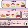 行動と食事の関係