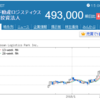 三井不動産ロジスティクスパーク投資法人 分配金