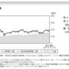 One-たわらノーロード 日経225から運用報告書(2019年10月15日決算)が交付