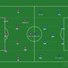 【分析レビュー】J1第32節 サンフレッチェ広島 vs 横浜F・マリノス